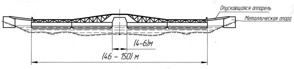 Ширина моста: до 10 м.